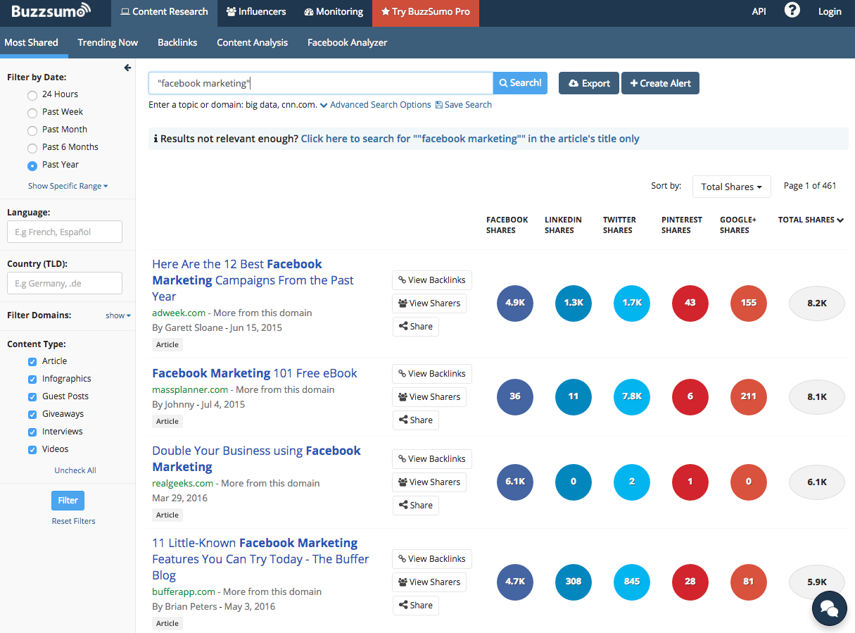 Find the top headlines for a topic using BuzzSumo