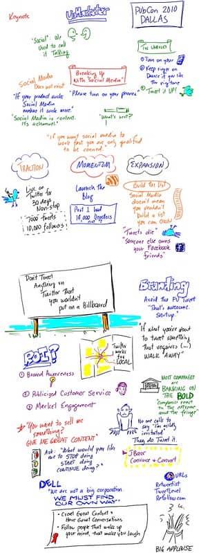 Scott Stratten Keynote PubCon 2010 Dallas