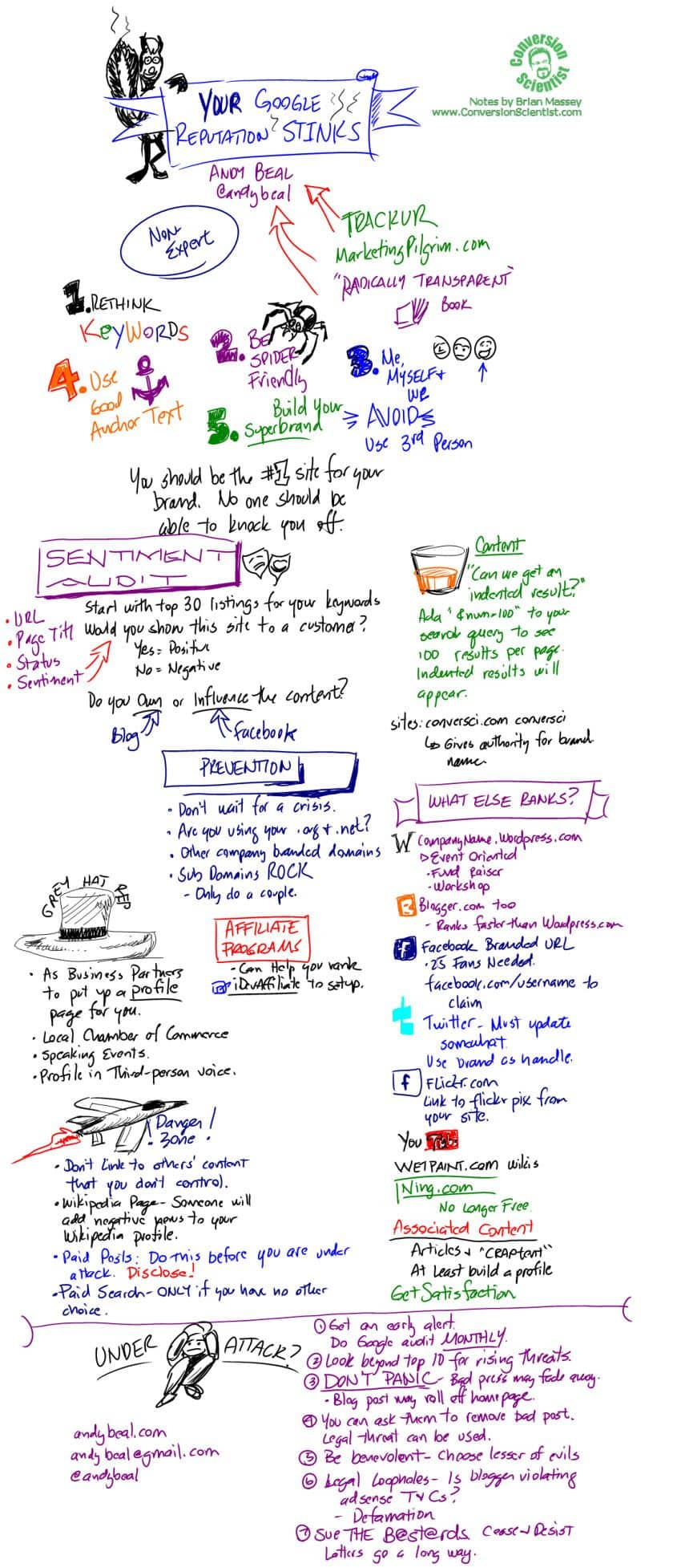Andy Beal: Your Google Reputation Stinks Infographic.