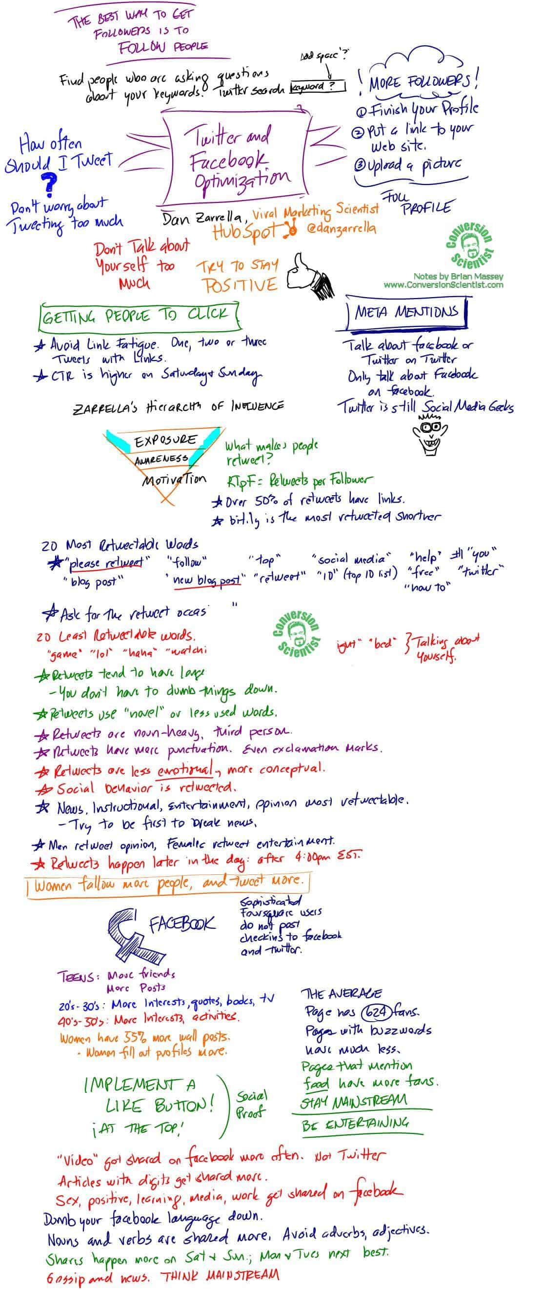 Dan Zarrella Twitter and Facebook Optimization Notes.
