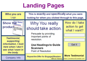 Landing Page Layout Guide