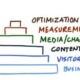 The online marketing strategy components for conversion you need to master.