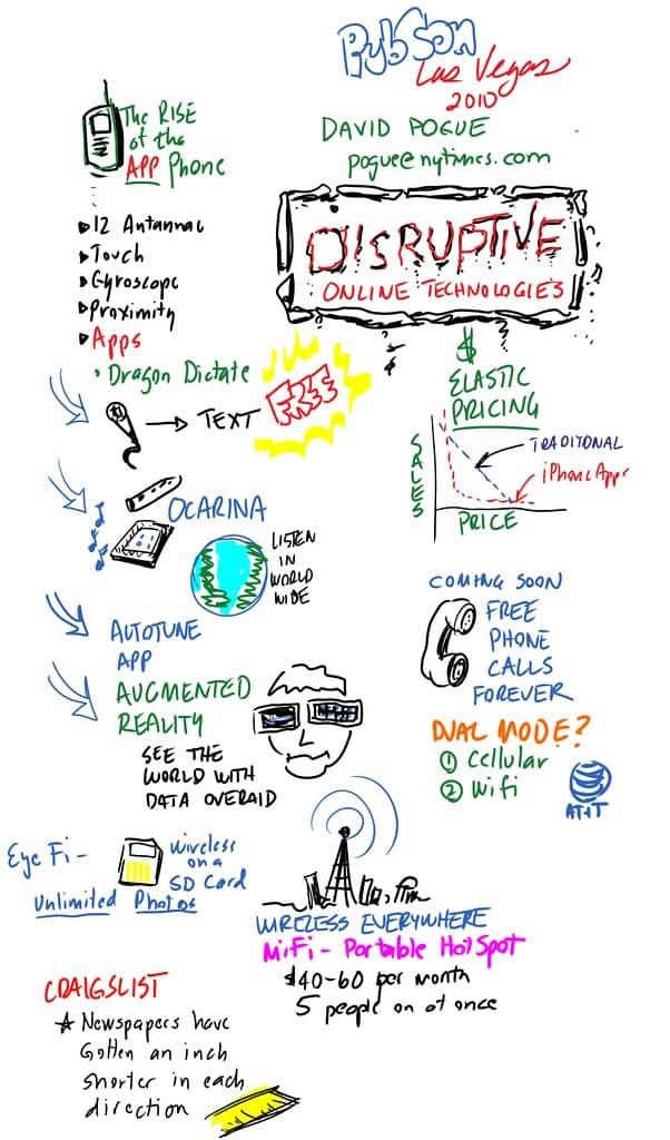 David Pogue PubCon Keynote INFOGRAPH 1 of 3
