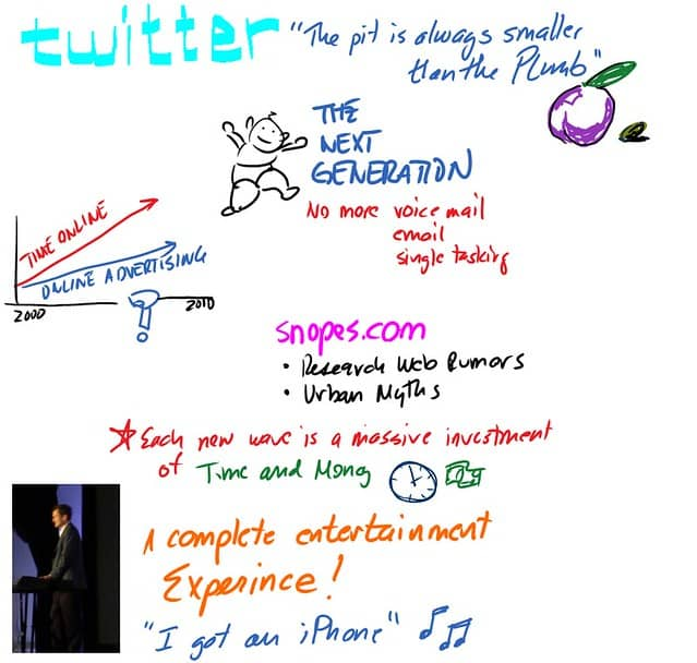 David Pogue PubCon Keynote INFOGRAPH 3 of 3