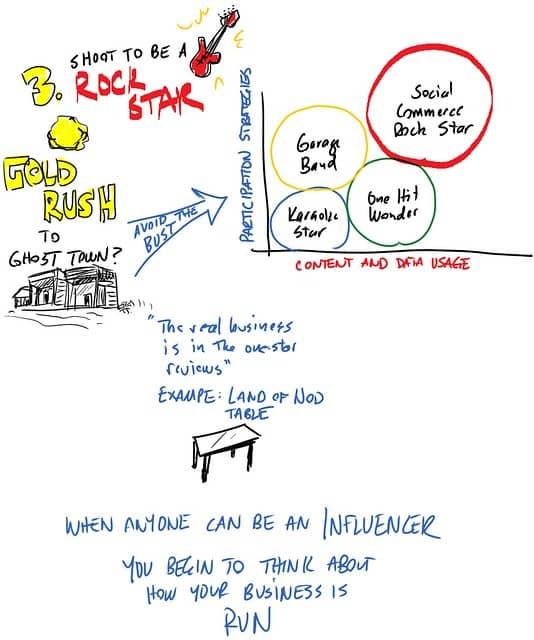 Sam Decker Success Influencer World Part 2