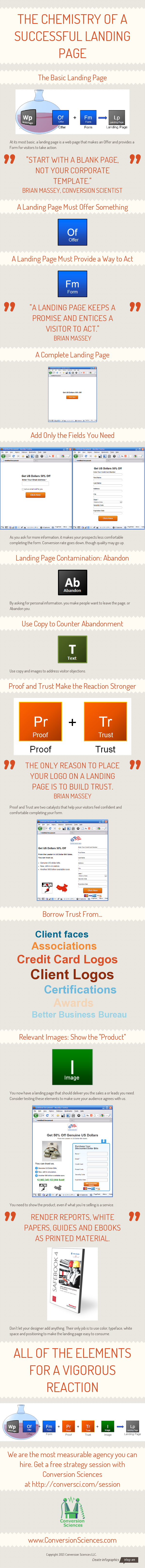 The Chemistry of a Successful Landing Page Infographic