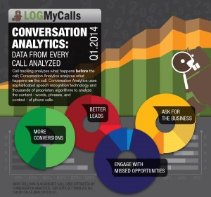 conversation-analytics-conversion-lead-score-infographic-q1