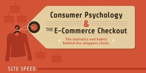 Consumer Pshyc and Ecommerce checkouts INFOGRAPHIC (2) Title