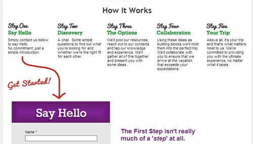 Landing pages should show the steps of the process