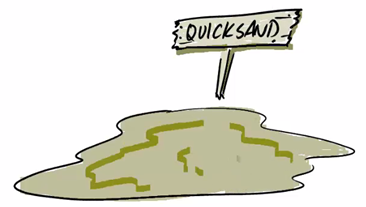 What Quicksand does your site create for visitors?