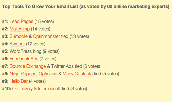 Top Tools For Email List Building