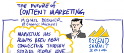 The Future of Content Marketing-Michael Brenner [INFOGRAPHIC]