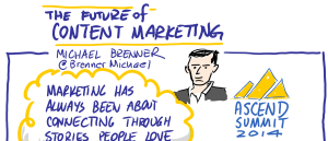 Michael Brenner-Ascend Summit 2014-Future of Content Marketing-thumb