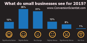 small business report featured image