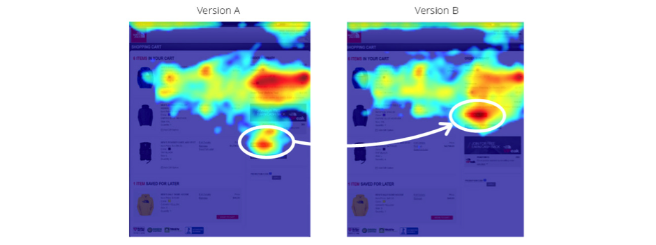 Click tracking heat map