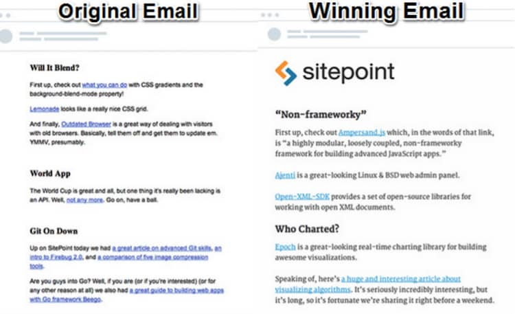The winning email template after ab testing of welcome emails. Simple, but a little design can go a long way.