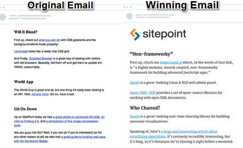 Winning email template after A/B testing welcome emails