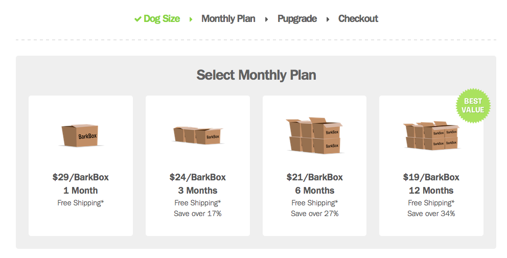 Barkbox's monthly plans