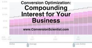 Conversion Optimization is Compounding Interest for Your Business