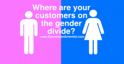 Where are your customers on the gender divide?
