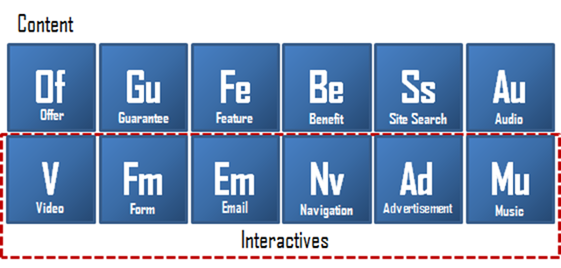 Content comes in many forms, including the more interactive type.