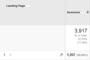 Filtering for Direct traffic, we see that 50% of it is entering on the home page.