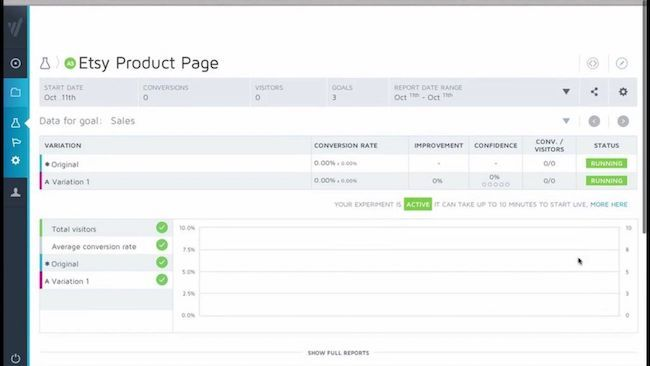 Screenshot from Convert Experiments shos testing dashboard for the Etsy Product Page.