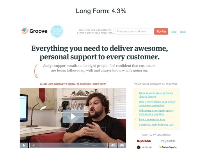 Groove created a 'copy first' landing page based on feedback from customers