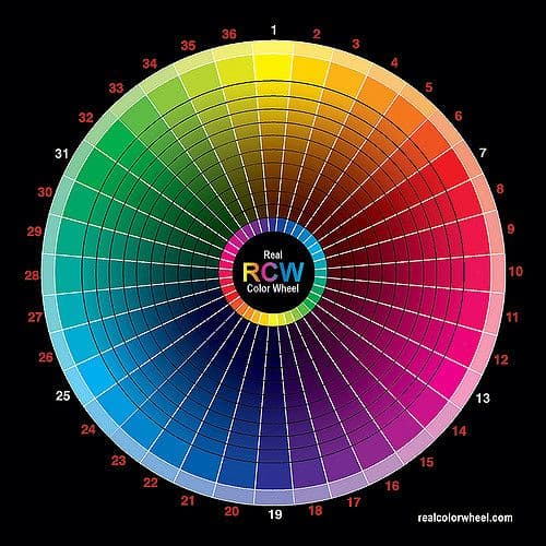 Designers use the color wheel to select complimentary--and conflicting--colors.