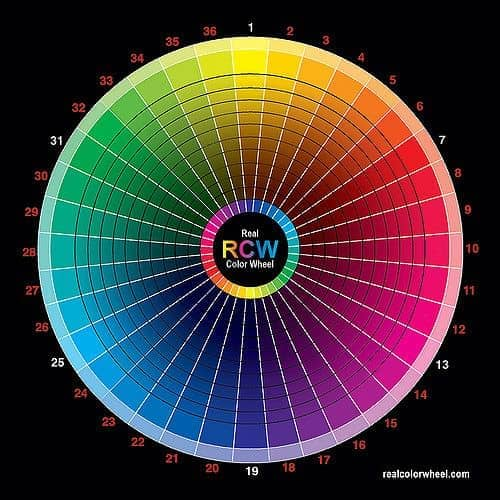 Designers use the color wheel to select complimentary and contrasting colors.