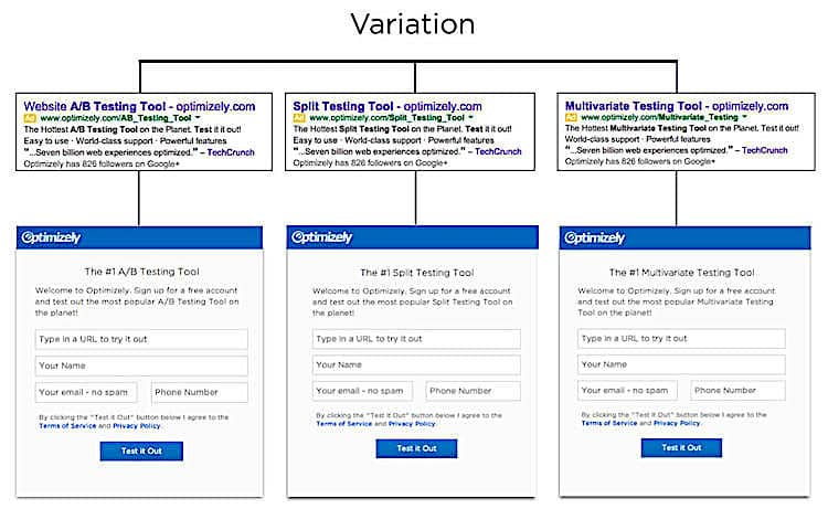 Test B: These landing pages keep the specific promises made in each add. Landing page best practices.