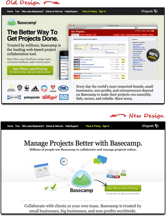 Landing page redesign. Basecamp tested formatting in this landing page AB test.