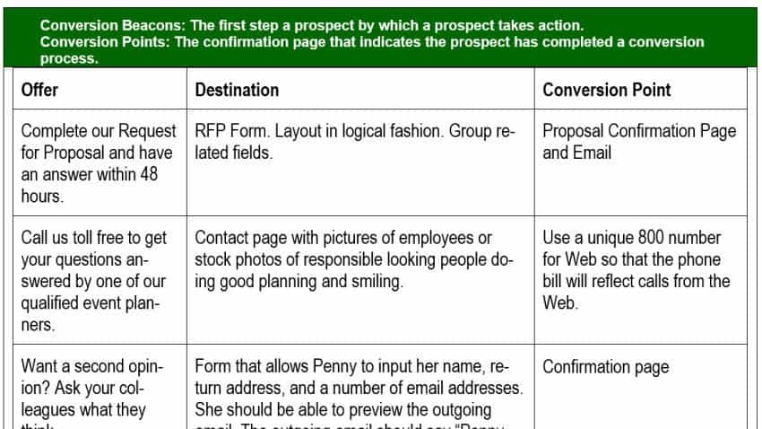 Conversion Beacons from example persona