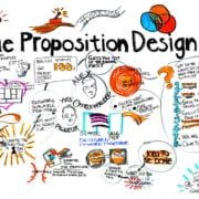 Visitors Need Value Propositions