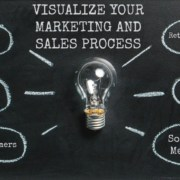 Visualizing Your Marketing And Sales Process
