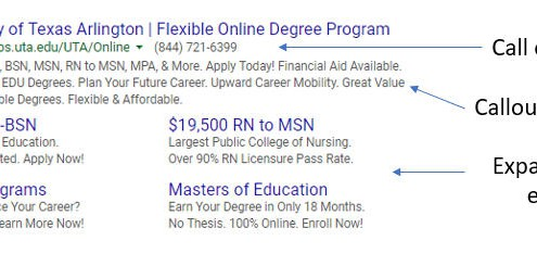 Example of an ad with multiple ad extensions.