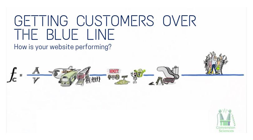 Getting your customers over the blue line: the conversion rate formula.