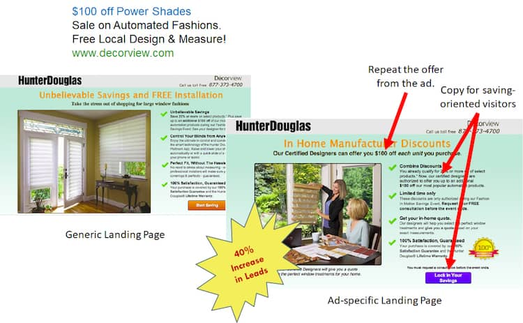A one-size-fits-all landing page approach may be driving your cost-per-acquisition through the roof. Create more landing pages to match ad offers: Hunter Douglas example.