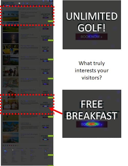 Adwords not converting? Check your landing pages. Why wouldn't visitors to a golf resort landing page be interested in golf? Maybe their influential spouses don't play.