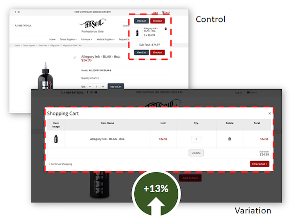 By making the cart popup overlay larger, we increased conversions by 13% for TATSoul.