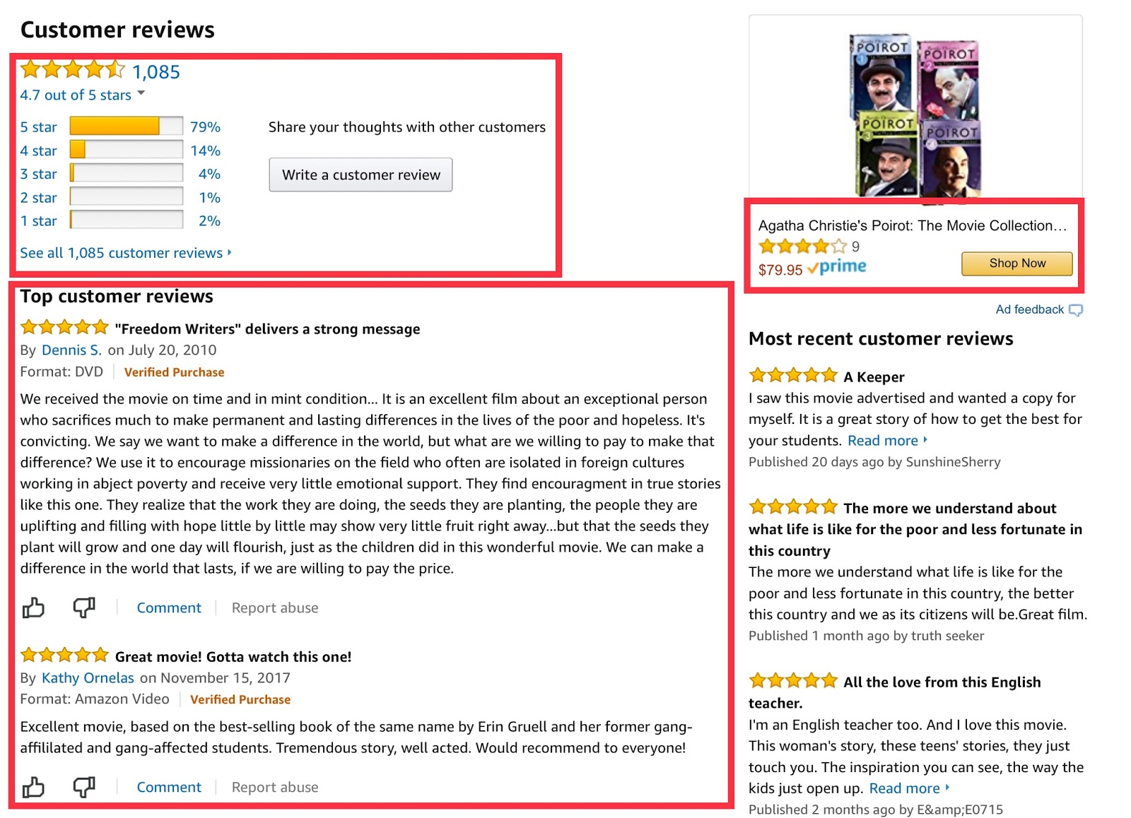 Amazon uses customer reviews to maximum effect.