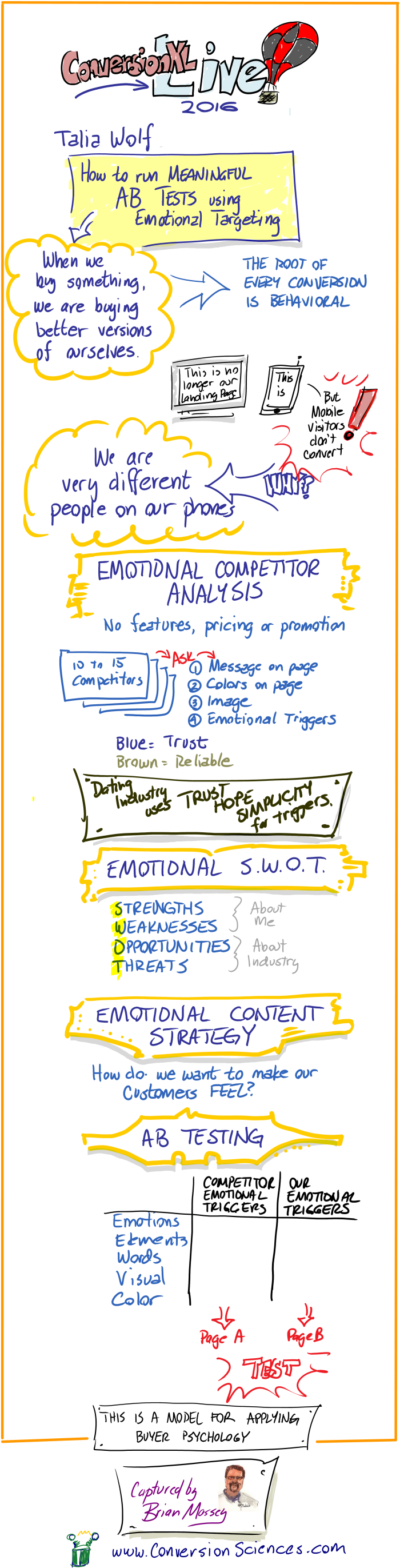 AB Testing Inspiration using Emotional Triggers Infographic