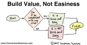 Build vallue, not easiness in your message.