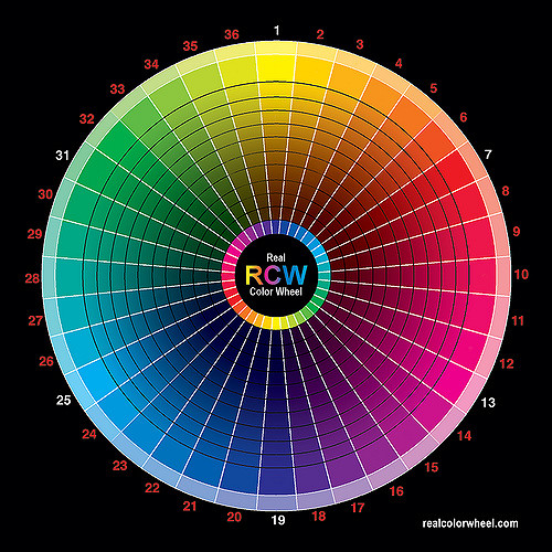 Designers use the color wheel to select complimentary colors.
