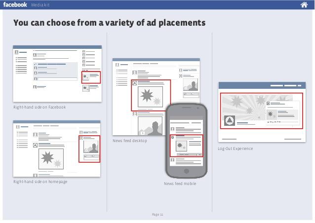 facebook ad typesstarfishsocialmedia