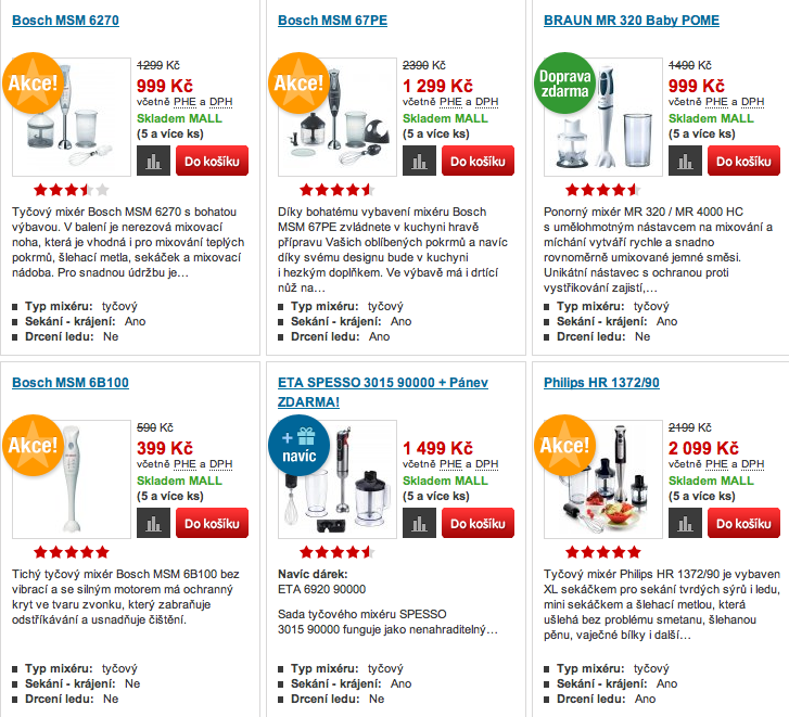 The category page for Mall.cz may be difficult to scan with competing images, buttons and badges.