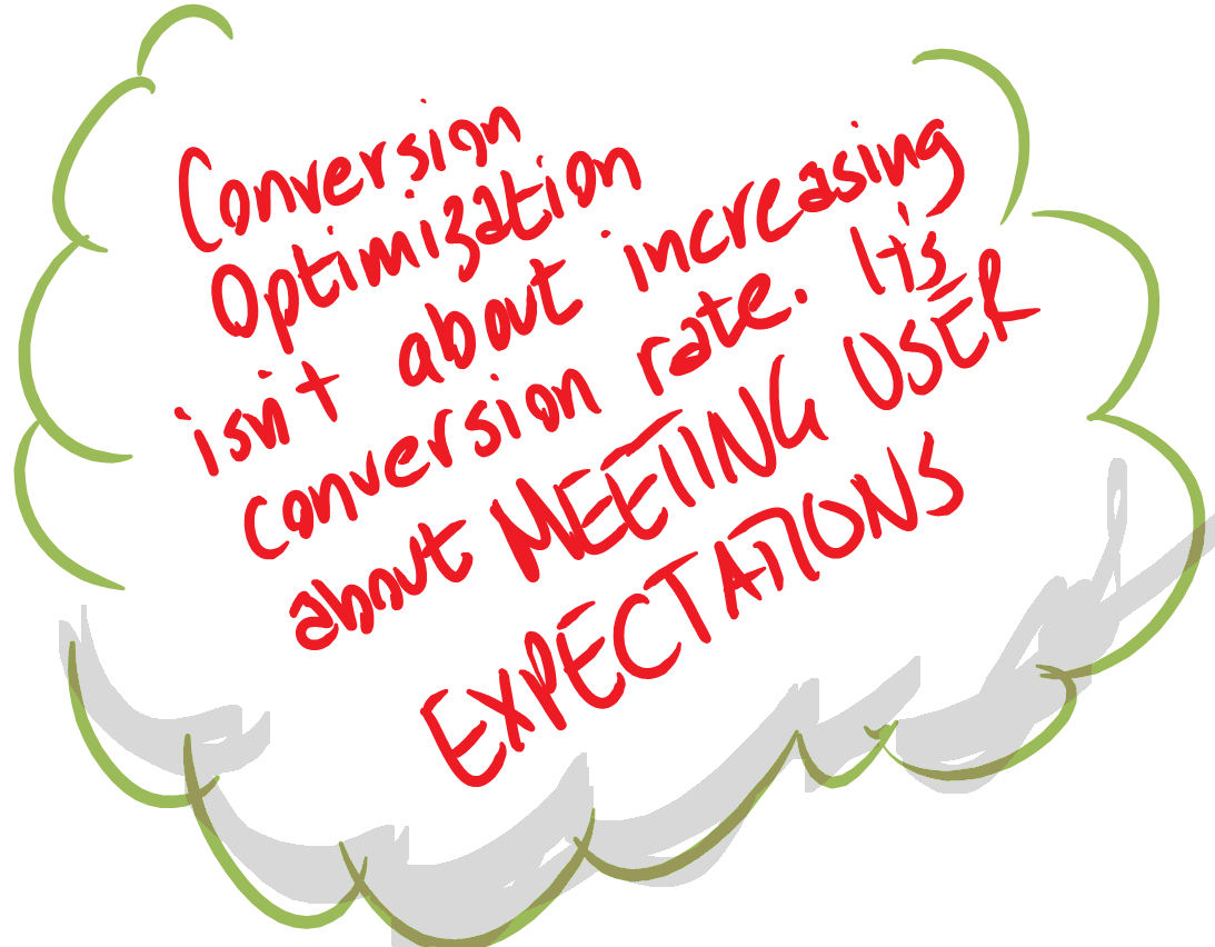 Conversion Optimization is about meeting user expectations.