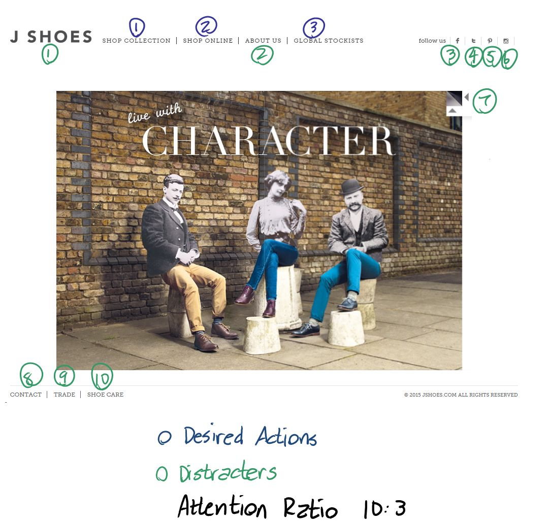 J Shoes has a relatively low Attention Ratio. A typical homepage has an Attention Ratio of 40:1 or greater. © 2015 JSHOES.COM