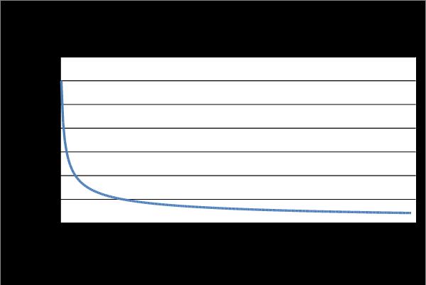 ab-testing-statistics