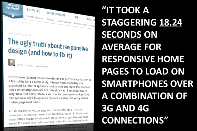 Responsive web designs don't eliminate the fat when switching to mobile screens.
